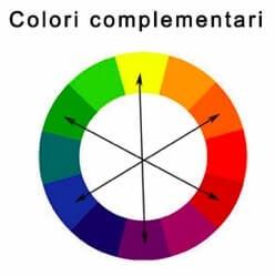Perche Gli Oggetti Appaiono Colorati