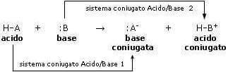 equilibrio-acido-base.jpg