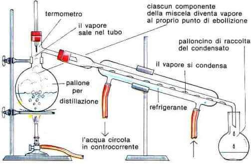 Tubo refrigerante for Riduzione del rumore del tubo dell acqua