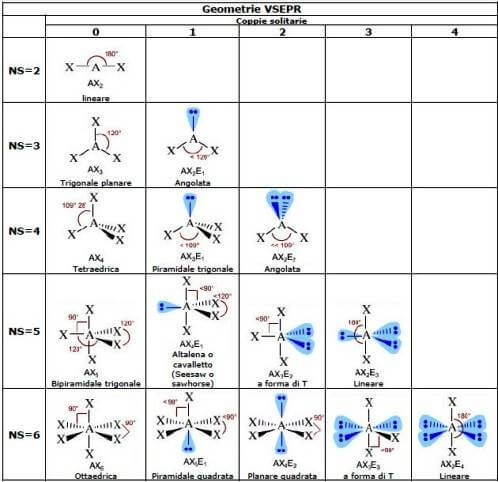 membrane theory of shells pdf