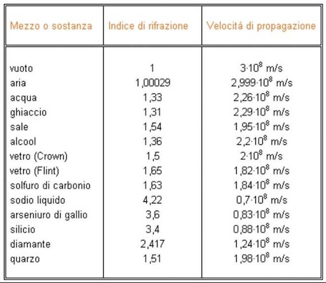 Bitcoin: consumo energetico quanto l' Argentina e produzione di 36 ...