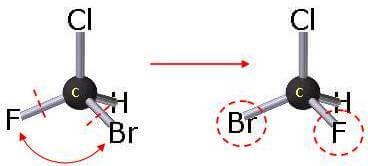 isomeria configurazionale