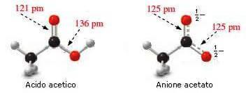 ressonância com ácido carboxílico