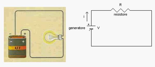 Schema Elettrico Per Una Lampadina : Calcolo della resistenza di una lampadina